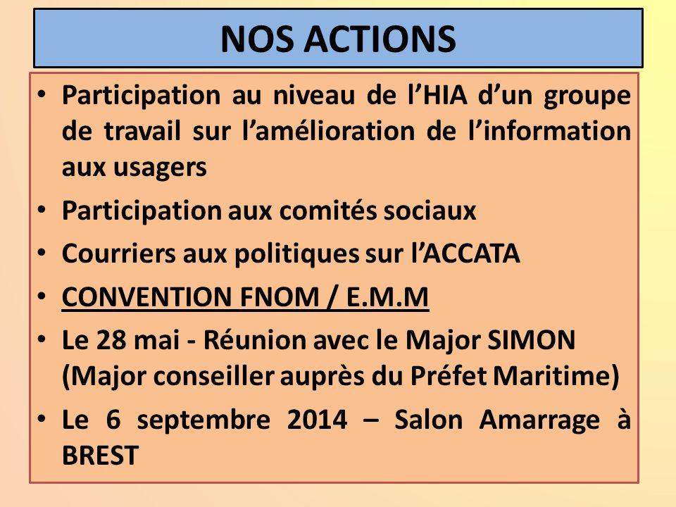 ACTIVITES DE L'ASSOCIATION DU NORD FINISTERE LE CONSEIL D'ADMISTRATION S'est réuni 10 fois depuis la dernière conférence des Présidents à LESNEVEN. A