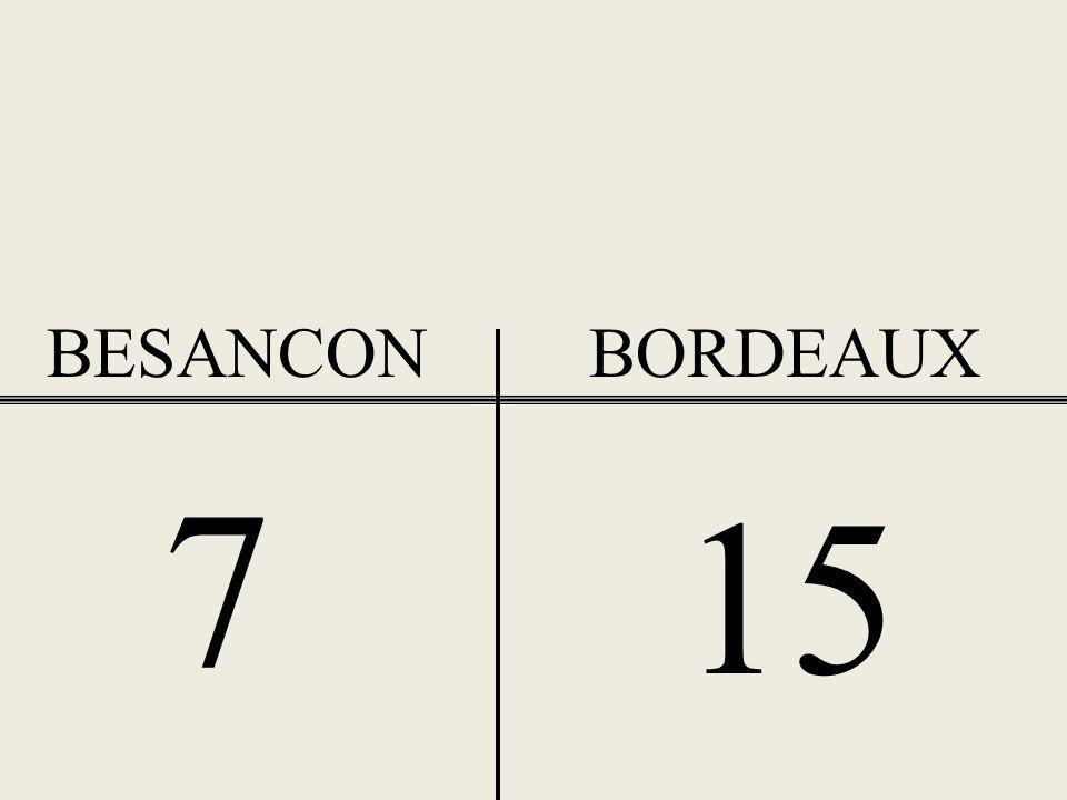 Exemple de suivi : on totalise les points des sets en cours BESANCON S'il y a 2 noms identiques dans la compétition préciser le collège BORDEAUX 5 10