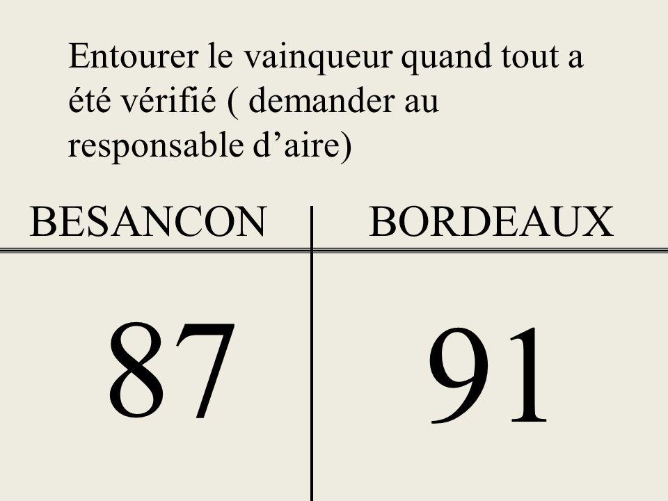 BESANCONBORDEAUX 87 91