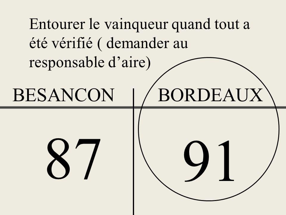 BESANCONBORDEAUX 87 91 Entourer le vainqueur quand tout a été vérifié ( demander au responsable d'aire)