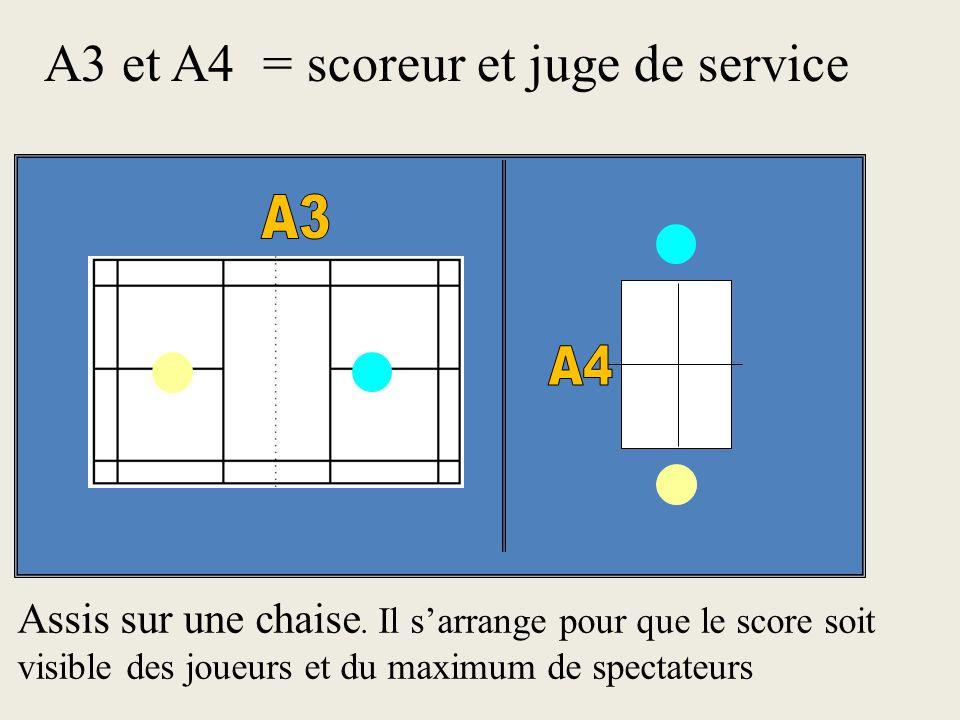 A1 et A2= Arbitres principaux Debout sur une chaise Assis en simple Debout au sol en double