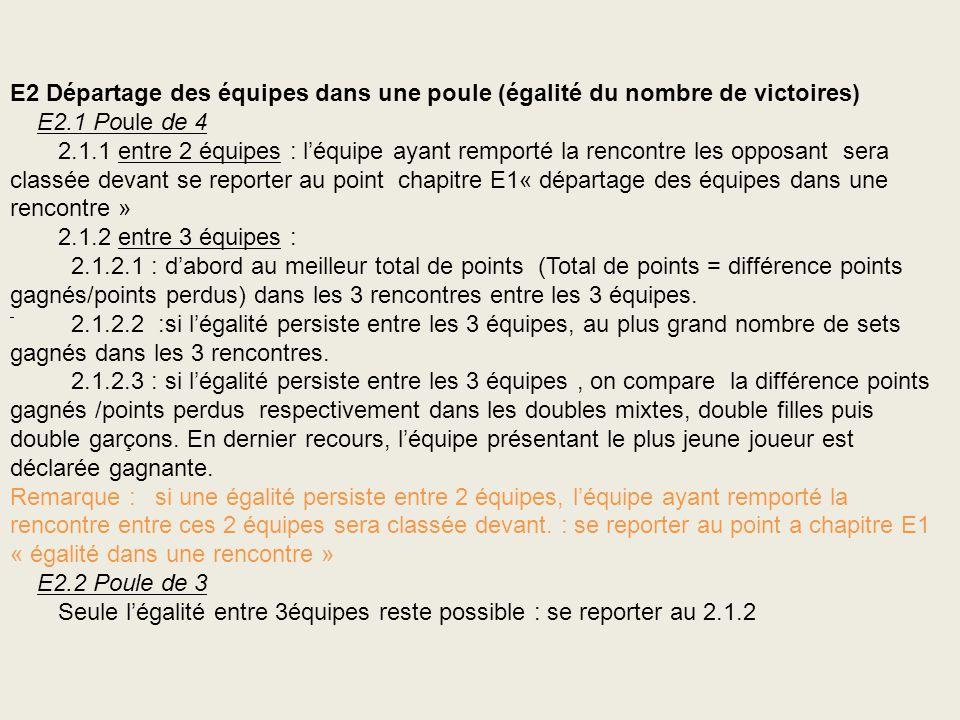 E/ Départage Préambule : l'addition des points des 2 mi-temps détermine la victoire d'un match de badten. E1 Départage des équipes dans une rencontre