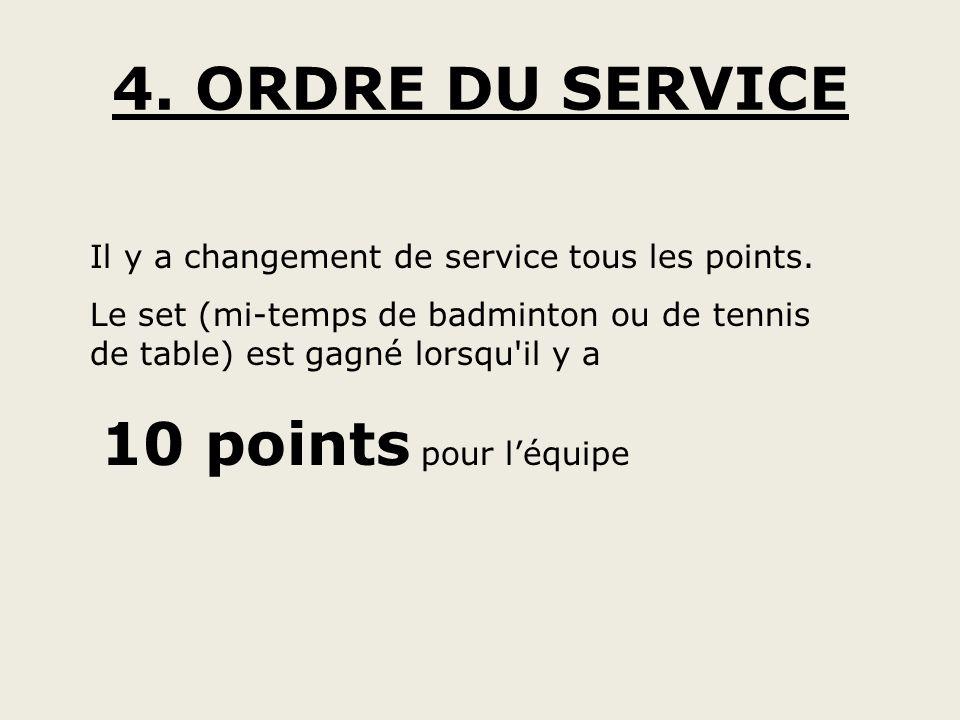 3. LE COMPTAGE DES POINTS En tie break (1 service = 1 pt marqué à la fin de l'échange quel que soit le serveur)