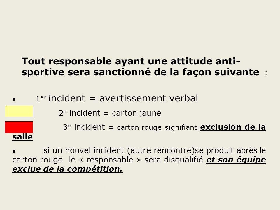 8. SANCTIONS Tout joueur ayant une attitude anti sportive sera sanctionné de la façon suivante :  1 er incident = avertissement verbal  2 e incident