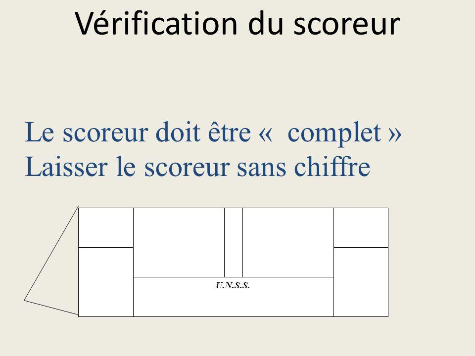 Vérifie les séparations Vérifie le marqueur (scoreur) chiffres à zéro Vérifie la hauteur du filet Vérifie le dossard des joueurs