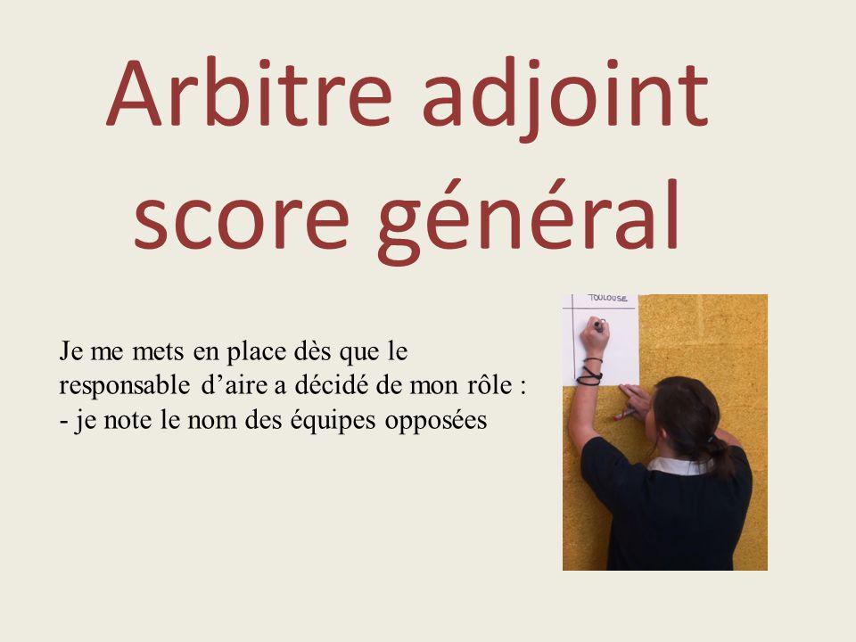 Vérification du scoreur Le scoreur doit être « complet » Laisser le scoreur sans chiffre U.N.S.S.
