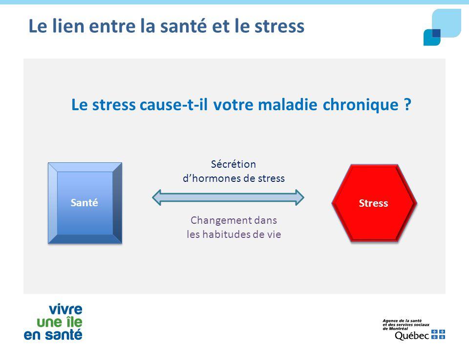 Le lien entre la santé et le stress Santé Stress Sécrétion d'hormones de stress Changement dans les habitudes de vie Le stress cause-t-il votre maladie chronique ?