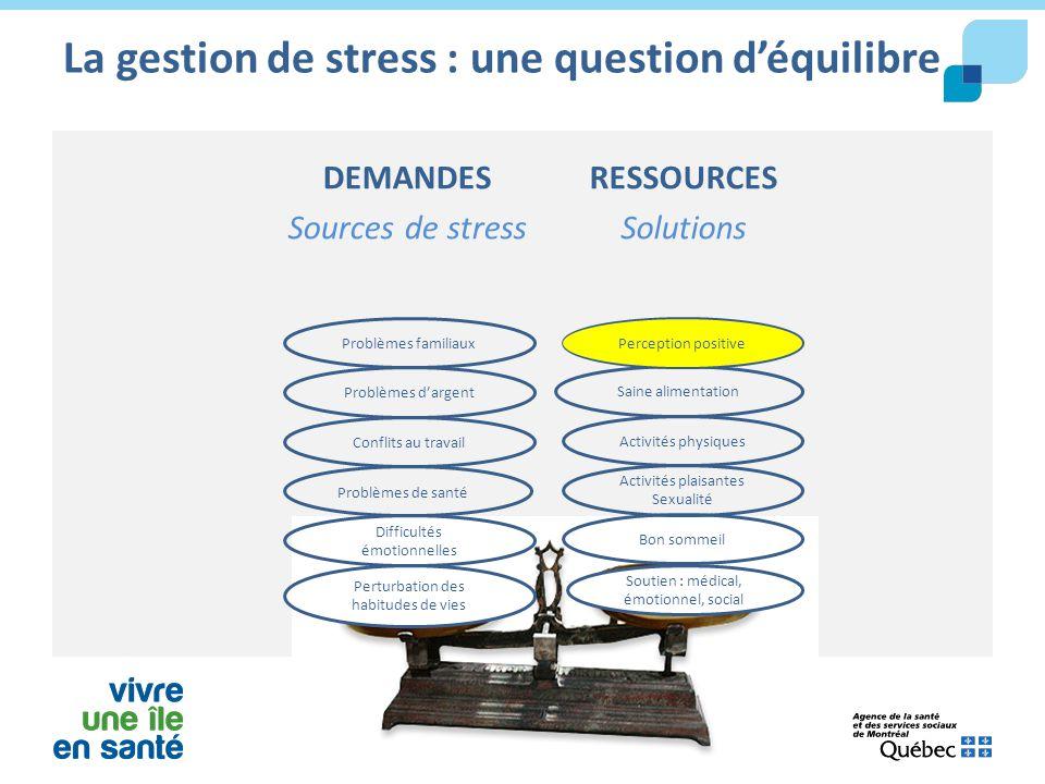 La gestion de stress : une question d'équilibre DEMANDES Sources de stress Perturbation des habitudes de vies Problèmes d'argent Conflits au travail D