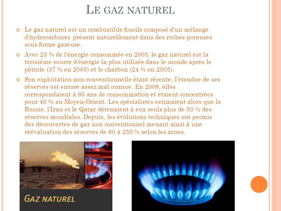 L E GAZ NATUREL Le gaz naturel est un combustible fossile composé d'un mélange d'hydrocarbures présent naturellement dans des roches poreuses sous for