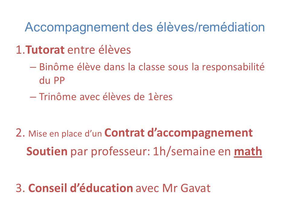 Accompagnement des élèves/remédiation 1.Tutorat entre élèves – Binôme élève dans la classe sous la responsabilité du PP – Trinôme avec élèves de 1ères