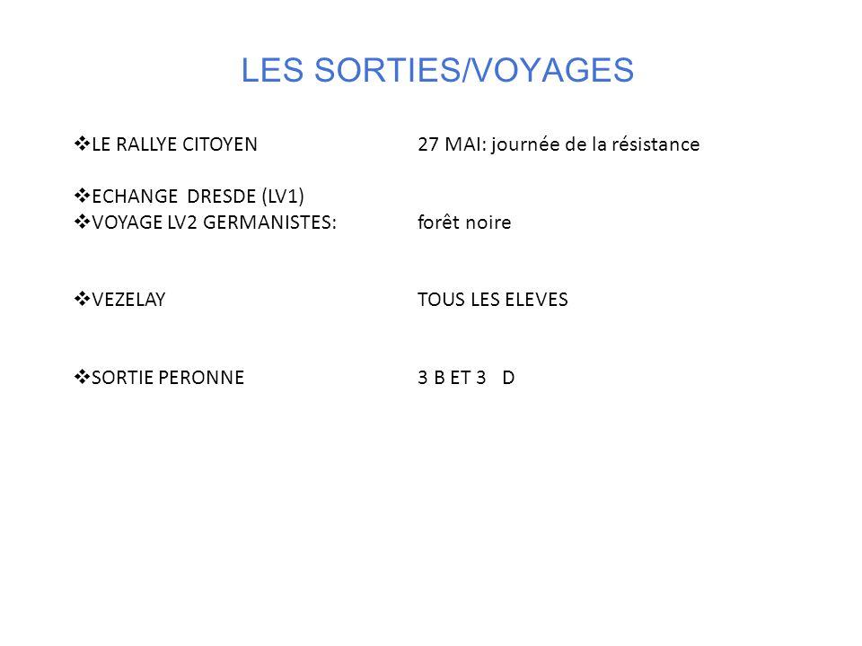 Rallye Citoyen gagné par les 3 ème de Saint Do ! Mai 2014