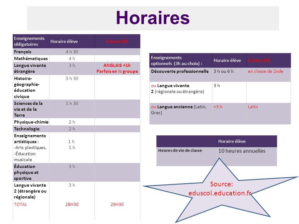 Enseignements obligatoires Horaire élèveA Saint DO Français4 h 30 Mathématiques4 h Langue vivante étrangère 3 hANGLAIS +1h Parfois en ½ groupe Histoir