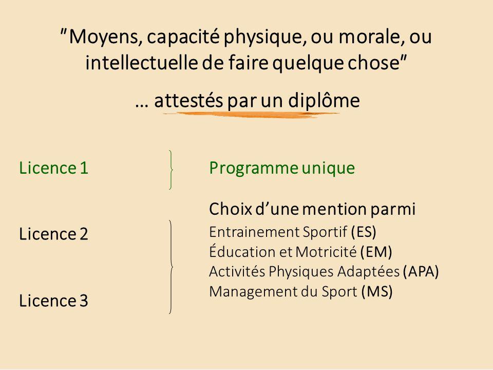 ʺMoyens, capacité physique, ou morale, ou intellectuelle de faire quelque choseʺ … attestés par un diplôme Licence 1Programme unique Licence 2 Licence