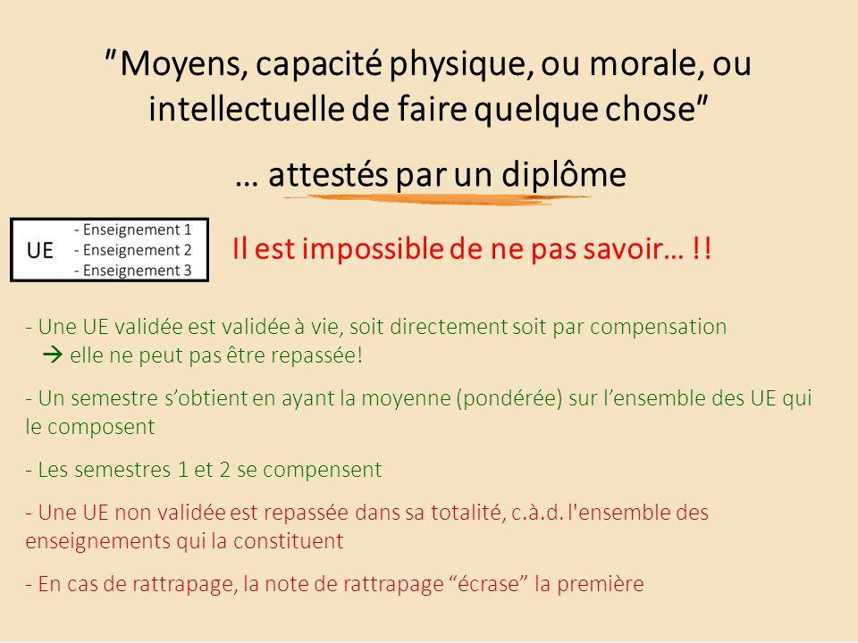 ʺMoyens, capacité physique, ou morale, ou intellectuelle de faire quelque choseʺ … attestés par un diplôme Il est impossible de ne pas savoir… !! - Un