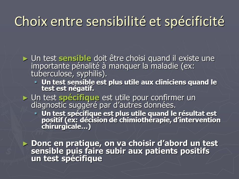 Choix entre sensibilité et spécificité ► Un test sensible doit être choisi quand il existe une importante pénalité à manquer la maladie (ex: tuberculo