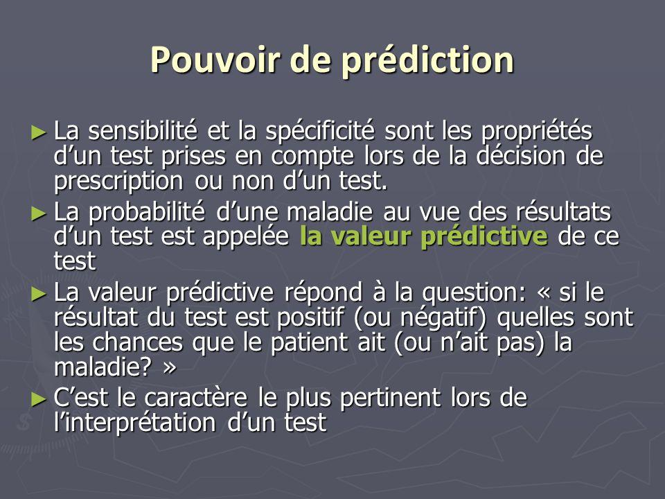 Pouvoir de prédiction ► La sensibilité et la spécificité sont les propriétés d'un test prises en compte lors de la décision de prescription ou non d'u