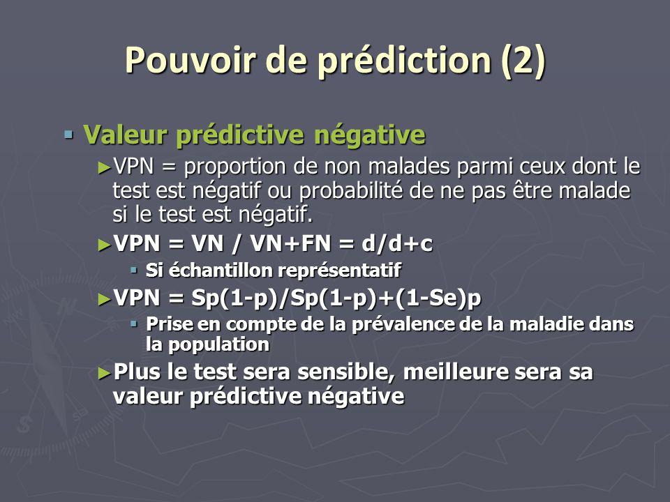 Pouvoir de prédiction (2)  Valeur prédictive négative ► VPN = proportion de non malades parmi ceux dont le test est négatif ou probabilité de ne pas