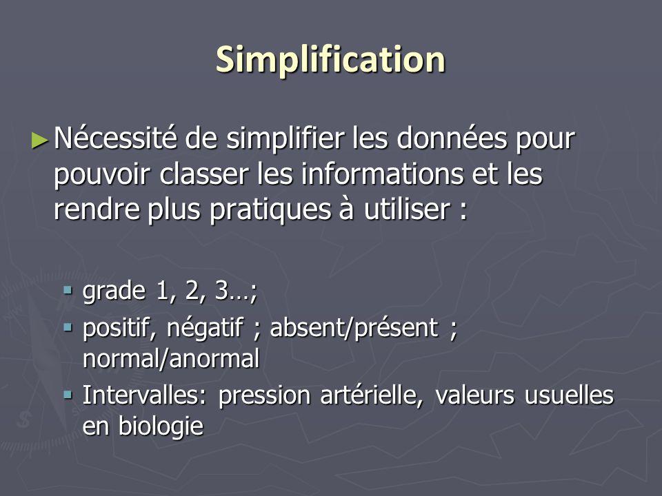 Simplification ► Nécessité de simplifier les données pour pouvoir classer les informations et les rendre plus pratiques à utiliser :  grade 1, 2, 3…;