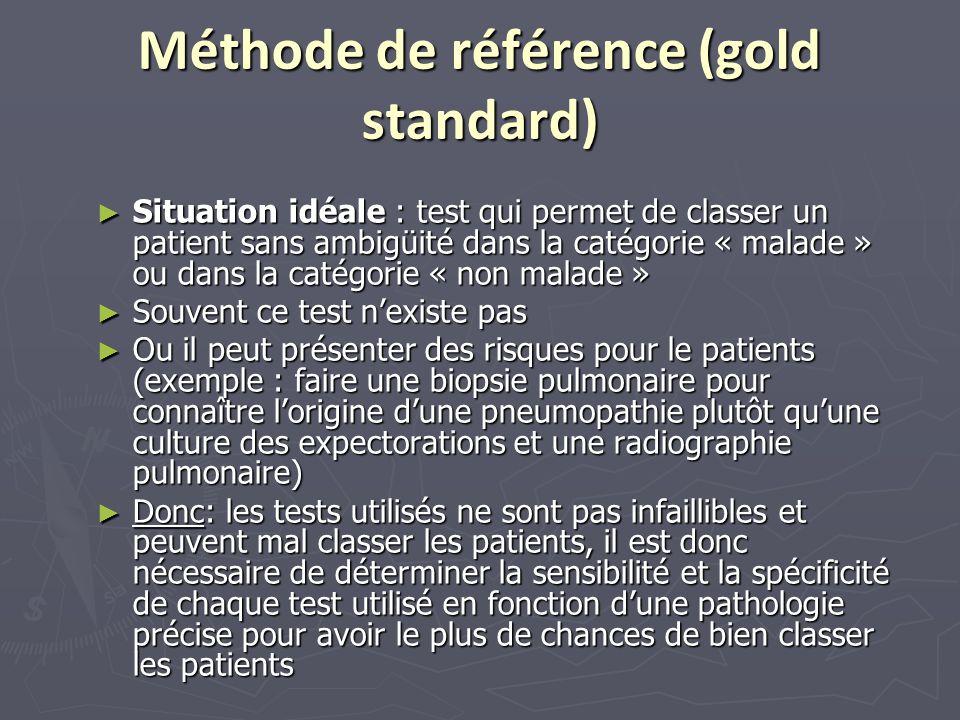 Méthode de référence (gold standard) ► Situation idéale : test qui permet de classer un patient sans ambigüité dans la catégorie « malade » ou dans la