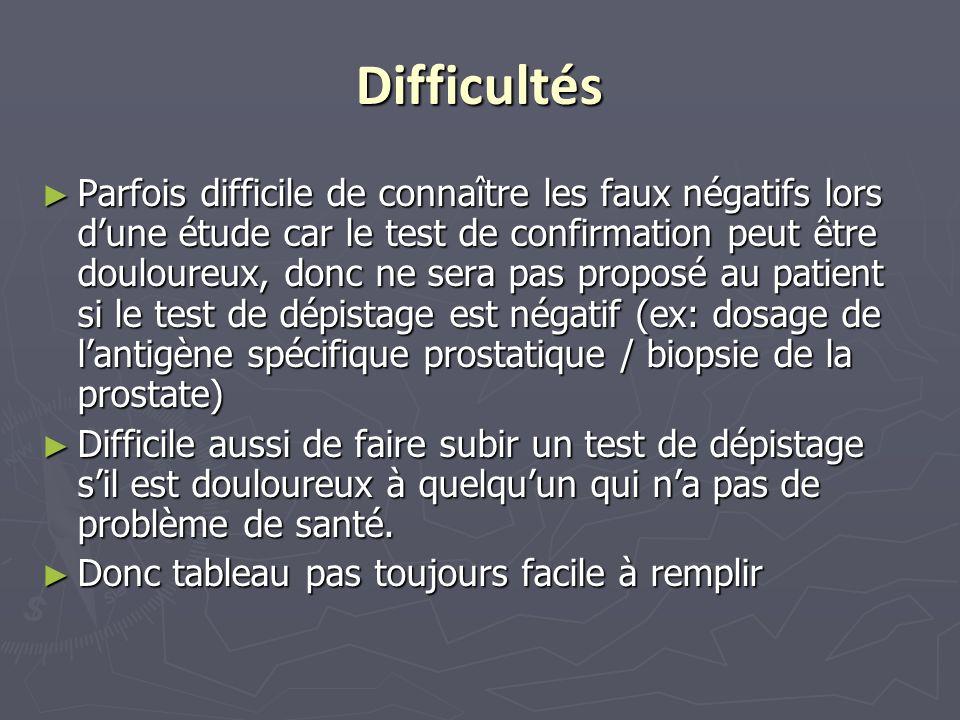 Difficultés ► Parfois difficile de connaître les faux négatifs lors d'une étude car le test de confirmation peut être douloureux, donc ne sera pas pro