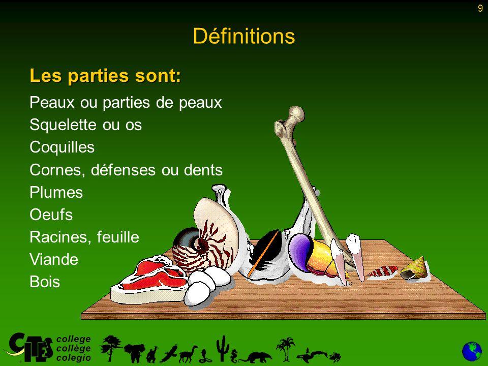9 Peaux ou parties de peaux Squelette ou os Coquilles Cornes, défenses ou dents Plumes Oeufs Racines, feuille Viande Bois Les parties sont: