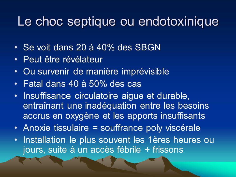 Le choc septique ou endotoxinique Se voit dans 20 à 40% des SBGN Peut être révélateur Ou survenir de manière imprévisible Fatal dans 40 à 50% des cas