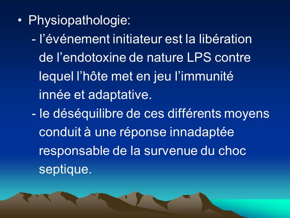 Physiopathologie: - l'événement initiateur est la libération de l'endotoxine de nature LPS contre lequel l'hôte met en jeu l'immunité innée et adaptat