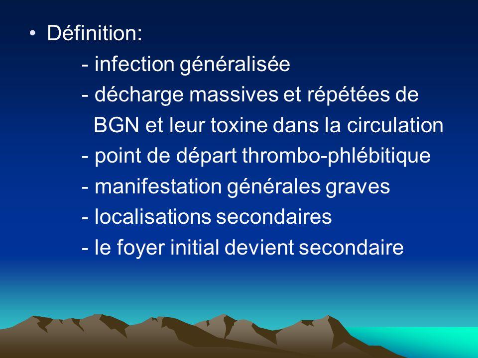 Définition: - infection généralisée - décharge massives et répétées de BGN et leur toxine dans la circulation - point de départ thrombo-phlébitique -