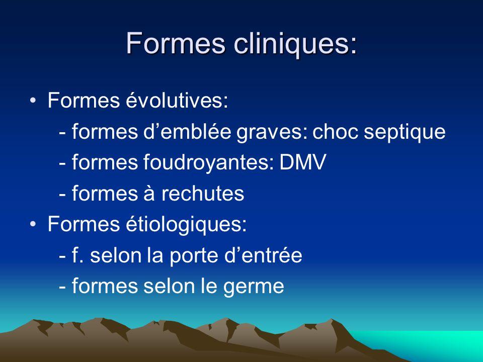 Formes cliniques: Formes évolutives: - formes d'emblée graves: choc septique - formes foudroyantes: DMV - formes à rechutes Formes étiologiques: - f.