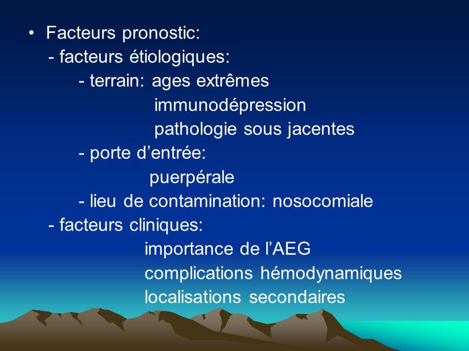 Facteurs pronostic: - facteurs étiologiques: - terrain: ages extrêmes immunodépression pathologie sous jacentes - porte d'entrée: puerpérale - lieu de