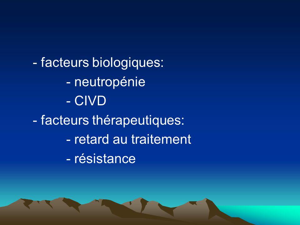 - facteurs biologiques: - neutropénie - CIVD - facteurs thérapeutiques: - retard au traitement - résistance