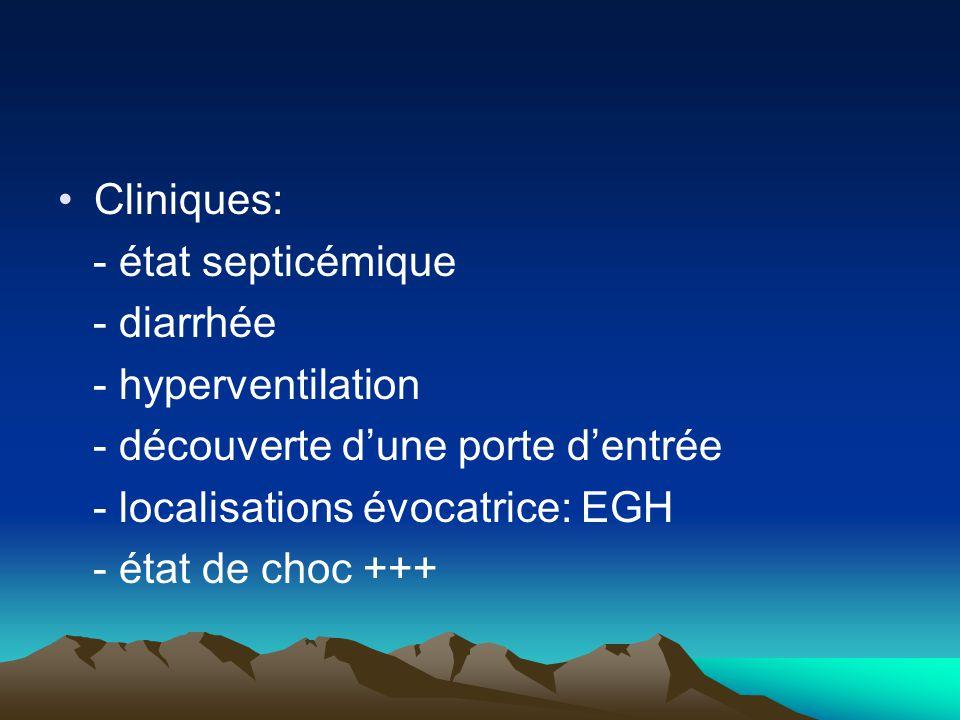 Cliniques: - état septicémique - diarrhée - hyperventilation - découverte d'une porte d'entrée - localisations évocatrice: EGH - état de choc +++