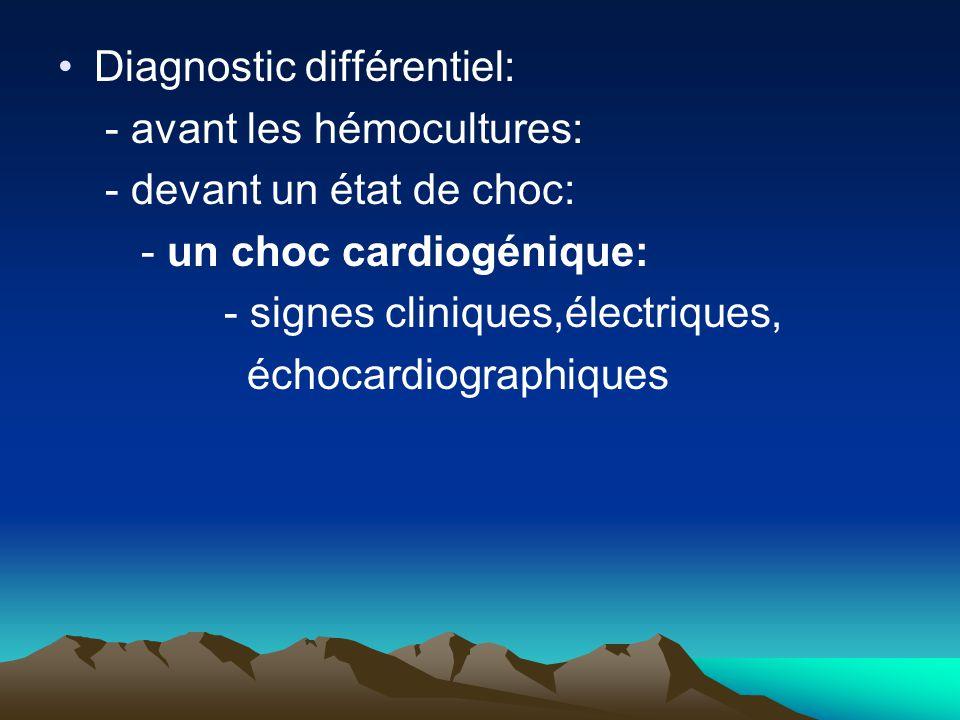 Diagnostic différentiel: - avant les hémocultures: - devant un état de choc: - un choc cardiogénique: - signes cliniques,électriques, échocardiographi