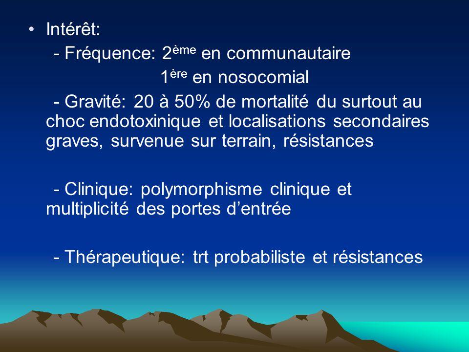 Intérêt: - Fréquence: 2 ème en communautaire 1 ère en nosocomial - Gravité: 20 à 50% de mortalité du surtout au choc endotoxinique et localisations se