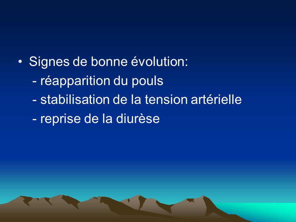 Signes de bonne évolution: - réapparition du pouls - stabilisation de la tension artérielle - reprise de la diurèse
