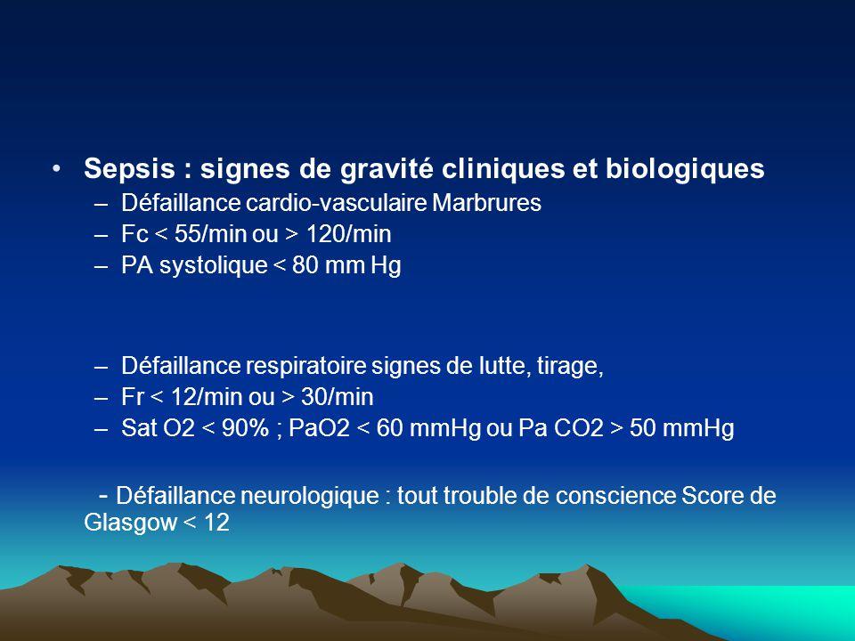 Sepsis : signes de gravité cliniques et biologiques –Défaillance cardio-vasculaire Marbrures –Fc 120/min –PA systolique < 80 mm Hg –Défaillance respir