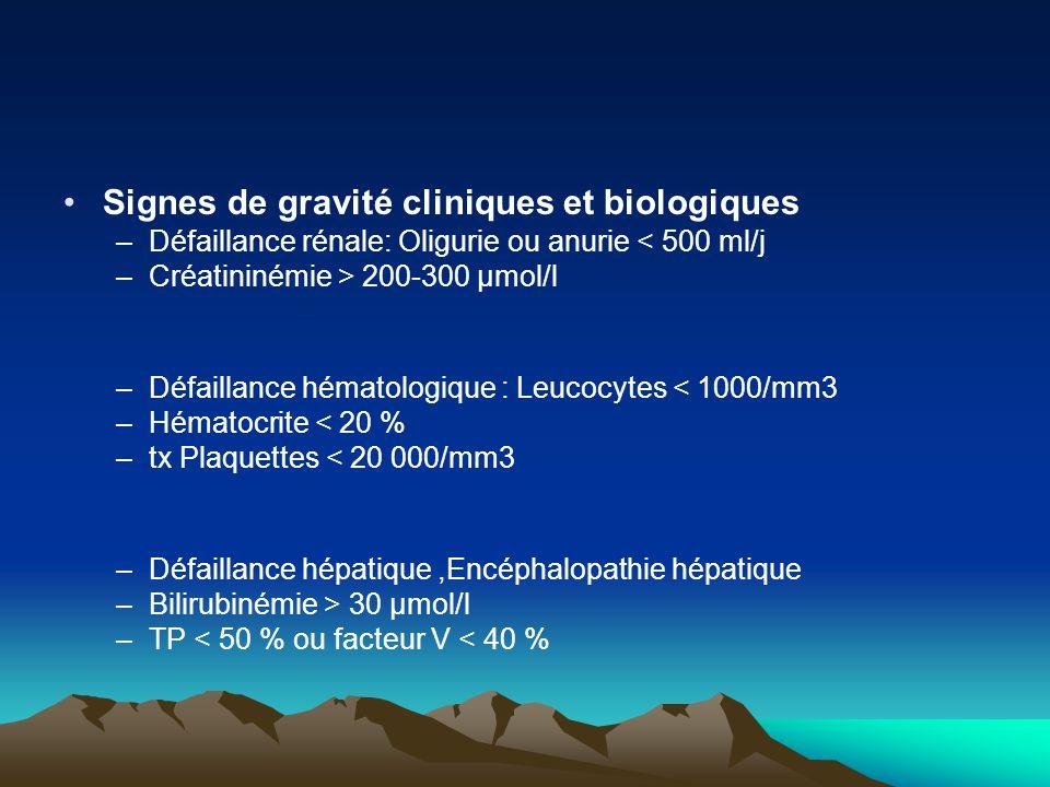 Signes de gravité cliniques et biologiques –Défaillance rénale: Oligurie ou anurie < 500 ml/j –Créatininémie > 200-300 μmol/l –Défaillance hématologiq