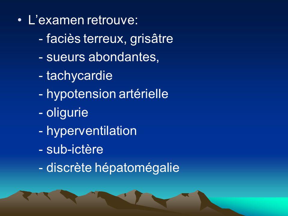 L'examen retrouve: - faciès terreux, grisâtre - sueurs abondantes, - tachycardie - hypotension artérielle - oligurie - hyperventilation - sub-ictère -