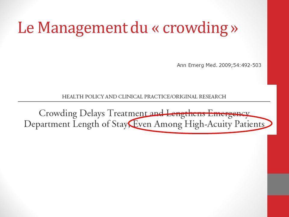 Le Management du « crowding » Ann Emerg Med. 2009;54:492-503