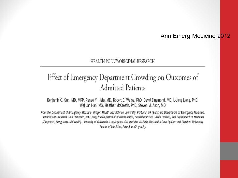 Ann Emerg Medicine 2012