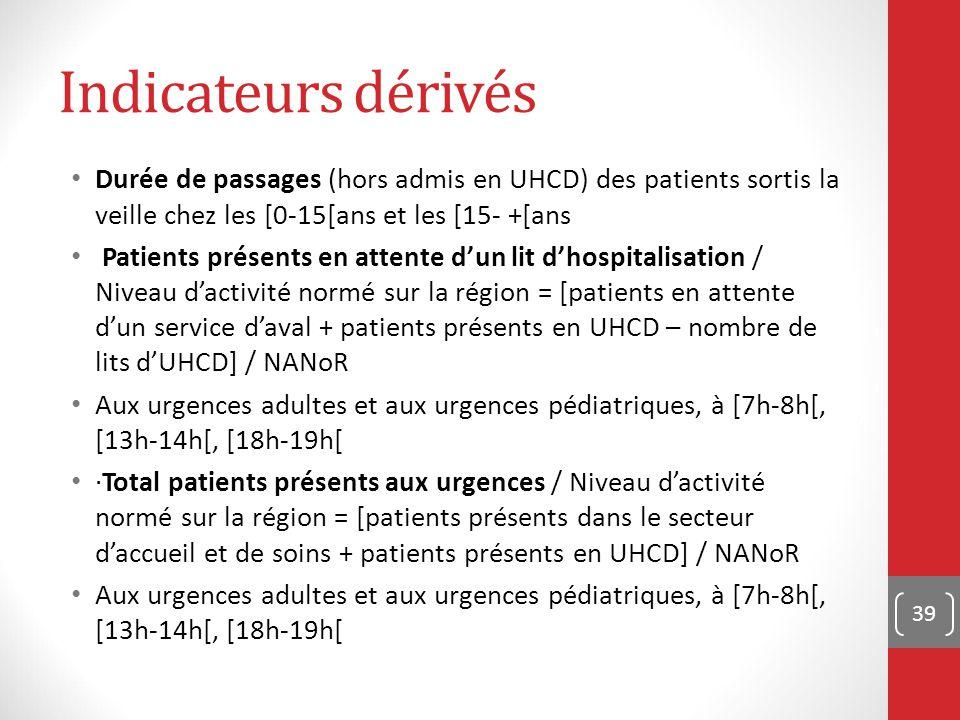 Indicateurs dérivés Durée de passages (hors admis en UHCD) des patients sortis la veille chez les [0-15[ans et les [15- +[ans Patients présents en attente d'un lit d'hospitalisation / Niveau d'activité normé sur la région = [patients en attente d'un service d'aval + patients présents en UHCD – nombre de lits d'UHCD] / NANoR Aux urgences adultes et aux urgences pédiatriques, à [7h-8h[, [13h-14h[, [18h-19h[ ·Total patients présents aux urgences / Niveau d'activité normé sur la région = [patients présents dans le secteur d'accueil et de soins + patients présents en UHCD] / NANoR Aux urgences adultes et aux urgences pédiatriques, à [7h-8h[, [13h-14h[, [18h-19h[ 39