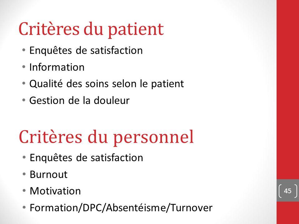 Critères du patient Enquêtes de satisfaction Information Qualité des soins selon le patient Gestion de la douleur 45 Critères du personnel Enquêtes de satisfaction Burnout Motivation Formation/DPC/Absentéisme/Turnover