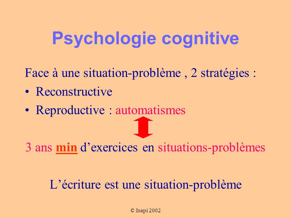 © Isapi 2002 Psychologie cognitive Face à une situation-problème, 2 stratégies : Reconstructive Reproductive : automatismes 3 ans min d'exercices en situations-problèmes L'écriture est une situation-problème