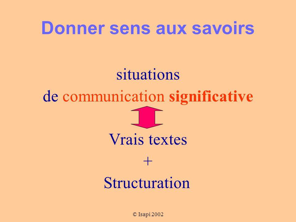 © Isapi 2002 Donner sens aux savoirs situations de communication significative Vrais textes + Structuration