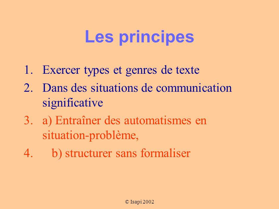 © Isapi 2002 Les principes 1.Exercer types et genres de texte 2.Dans des situations de communication significative 3.a) Entraîner des automatismes en situation-problème, 4.b) structurer sans formaliser