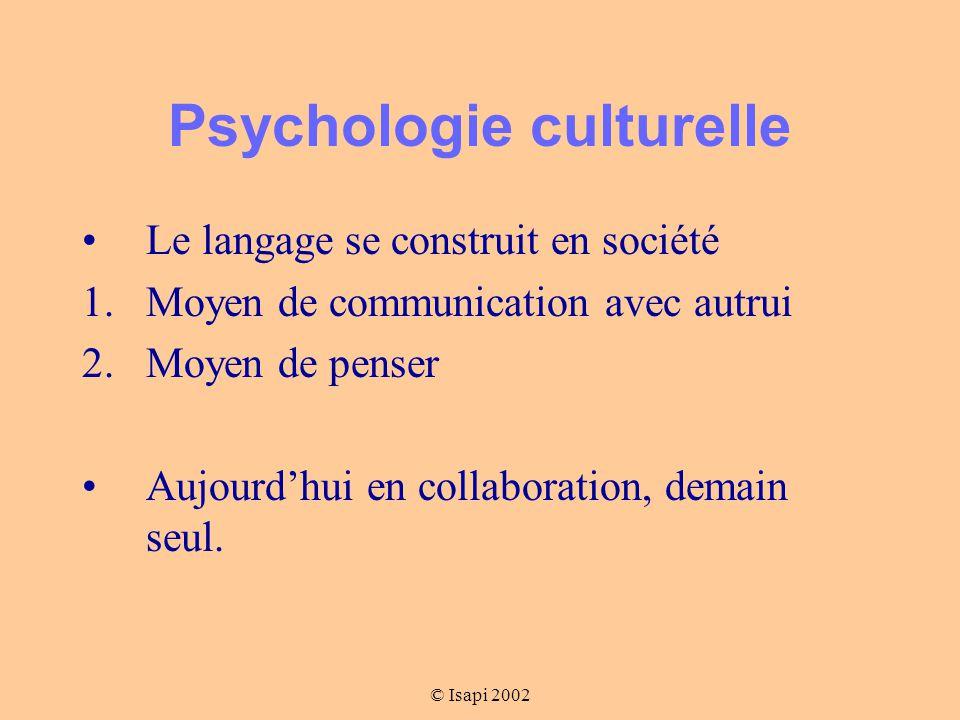 © Isapi 2002 Psychologie culturelle Le langage se construit en société 1.Moyen de communication avec autrui 2.Moyen de penser Aujourd'hui en collaboration, demain seul.