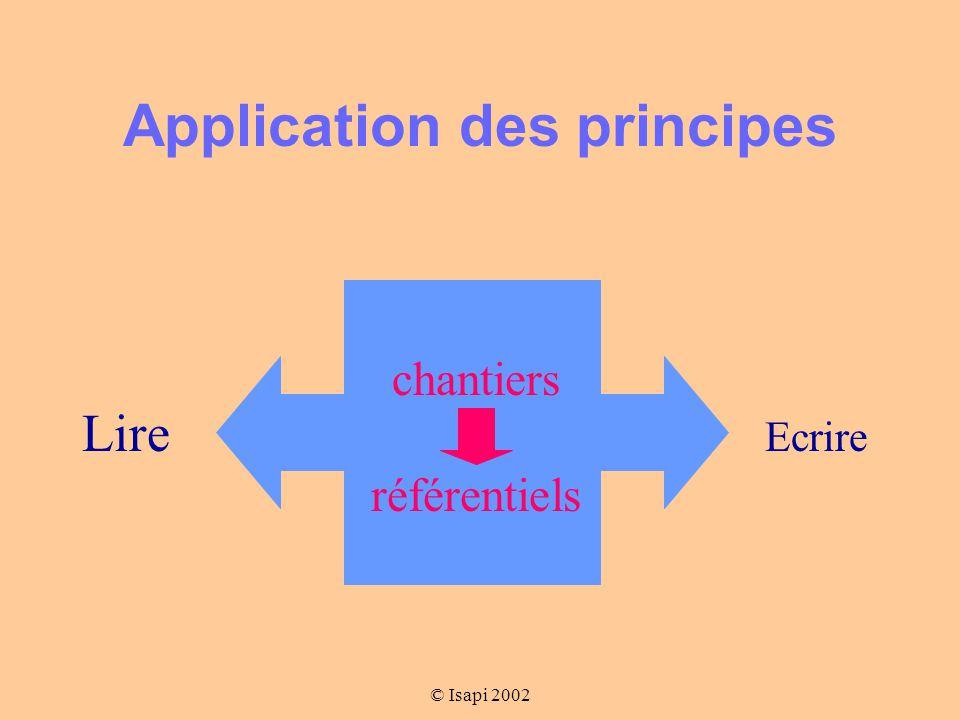 © Isapi 2002 Application des principes Lire Ecrire chantiers référentiels