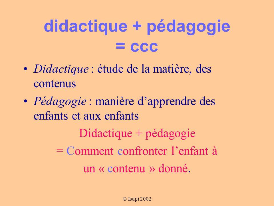 © Isapi 2002 didactique + pédagogie = ccc Didactique : étude de la matière, des contenus Pédagogie : manière d'apprendre des enfants et aux enfants Didactique + pédagogie = Comment confronter l'enfant à un « contenu » donné.