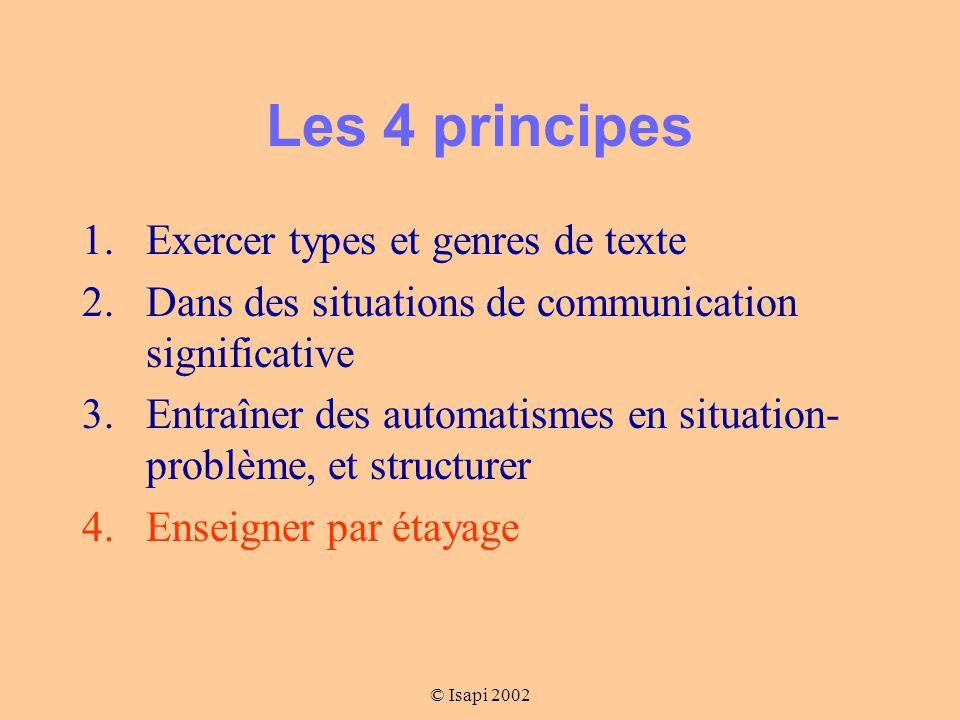© Isapi 2002 Les 4 principes 1.Exercer types et genres de texte 2.Dans des situations de communication significative 3.Entraîner des automatismes en situation- problème, et structurer 4.Enseigner par étayage