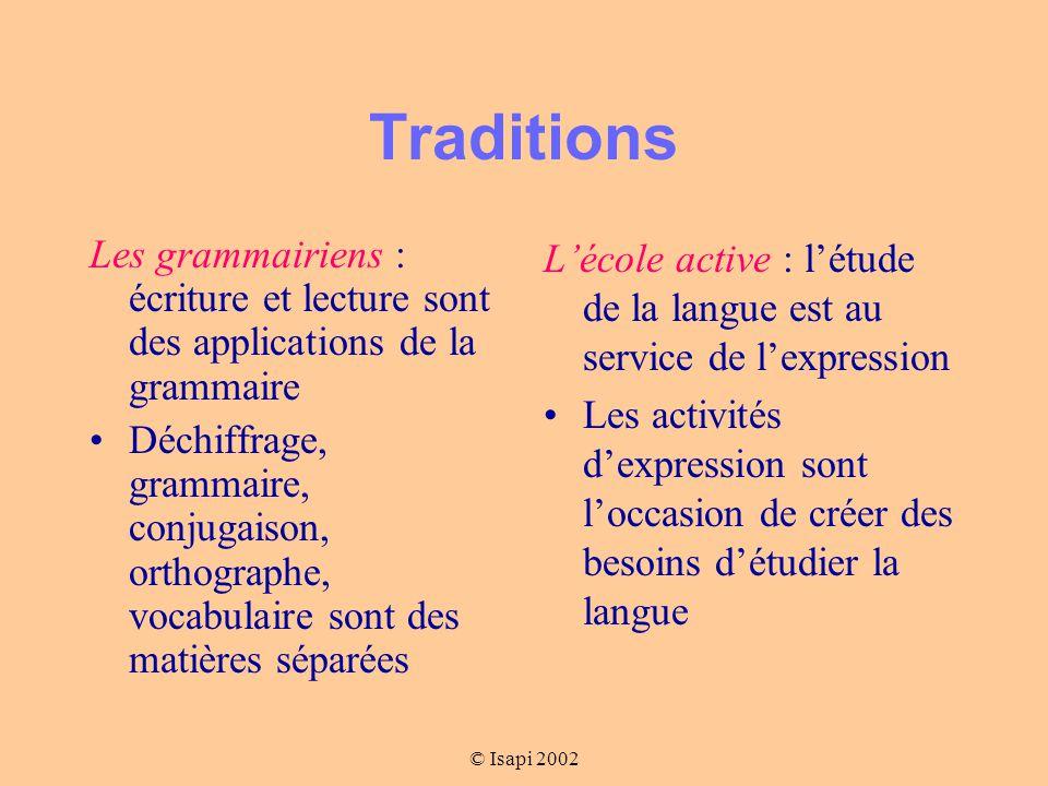 © Isapi 2002 Fondements actuels Tout acte de langage met en jeu processus enfant Type structure enjeux texte contexte